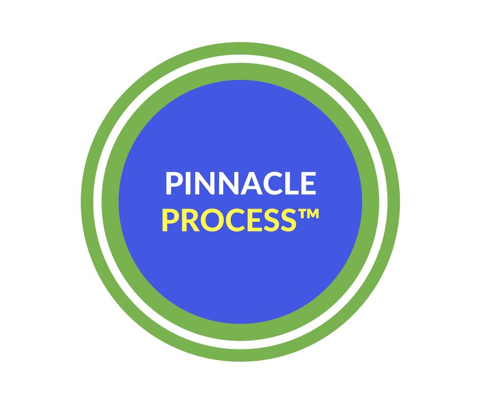 Pinnacle Process logo